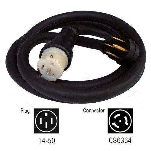 Reliance Controls Corporation Pb50 50 Amp Nema 3r Power